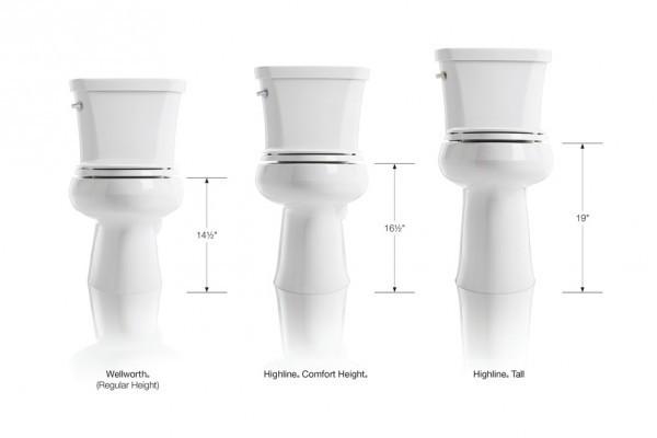 Toilet Heights